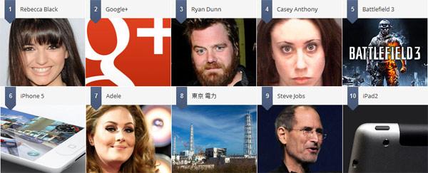 Google predstavio Zeitgeist 2011: Kako je svet pretraživao
