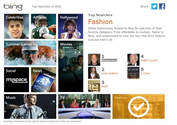 Bing: Top pretrage 2012