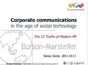 12 karakteristika savremene korporativne komunikacije