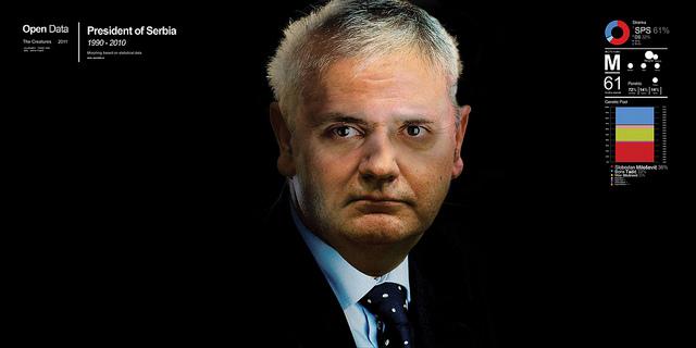 Predsednik Srbije 1990 – 2010