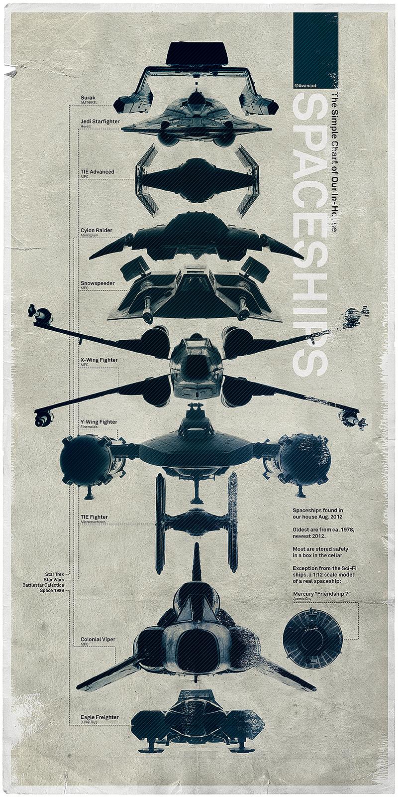 Ko je veći: X-Wing Fighter ili Cejlonski lovac