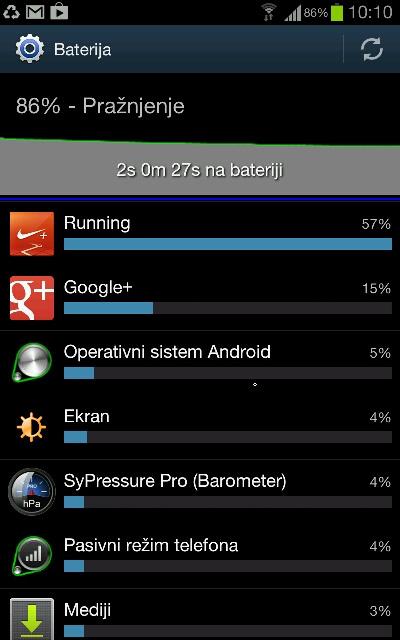 Šta to troši bateriju na Androidu?