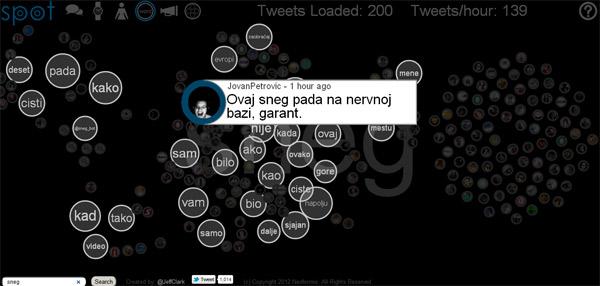 Spot – još jedna twitter vizualizacija