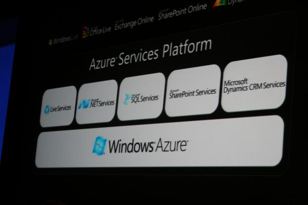 Upoznajte novi Windows Azure