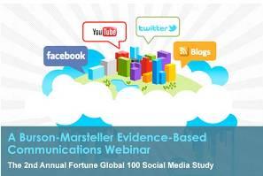 Besplatni Burson-Marsteller webinar o korišćenju društvenih mreža