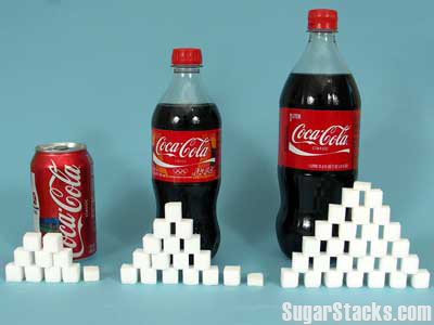 Opasni šećer