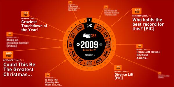 Digg slavi 5 godina postojanja