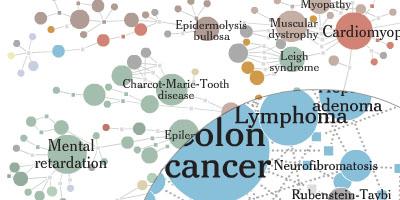 Genska mapa bolesti