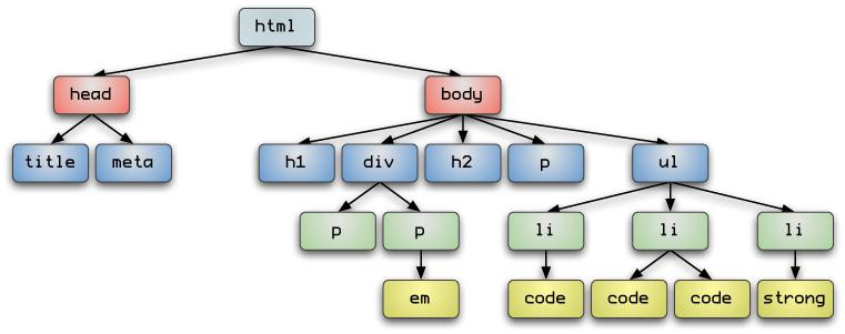 """""""Brak"""" prezentacije i strukture"""