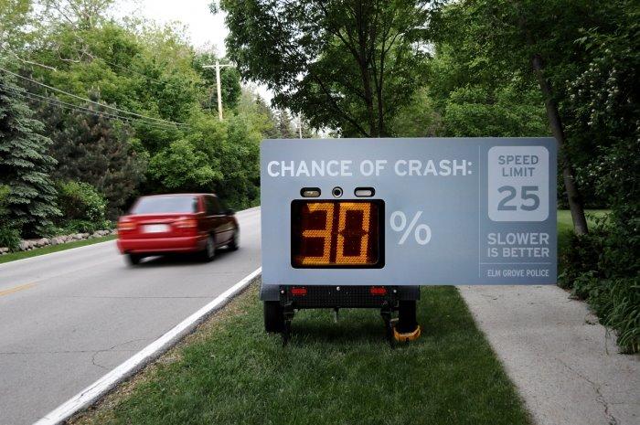 Kako obuzdati vozače?