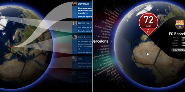 FIFA Earth