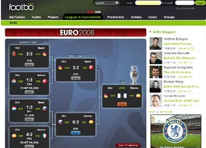 Footbo za fudbalske fanove