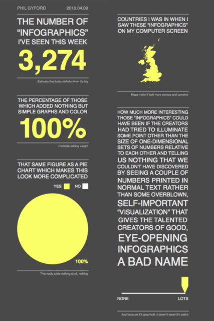 Infografika o infografici