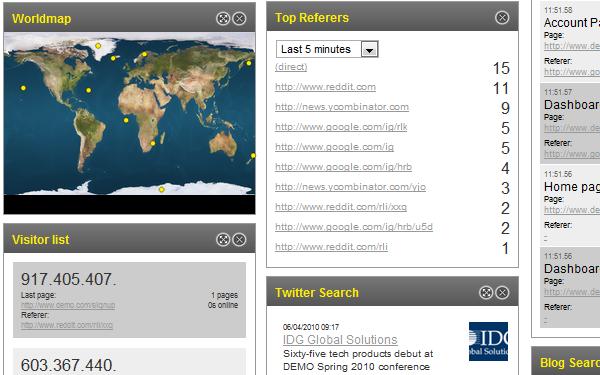 Worldlogger za social media i web statistiku