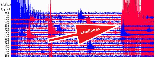 "Pratite zemljotrese putem Android aplikacije ""Latest Quakes"""