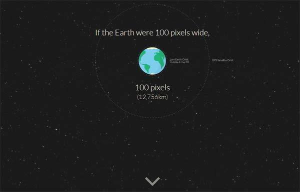 Koliko je daleko Mars?