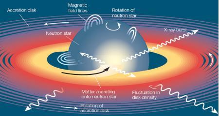 neutronda-zvezde