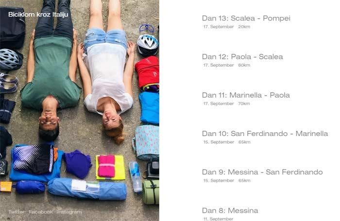 Blogom i biciklom kroz Italiju
